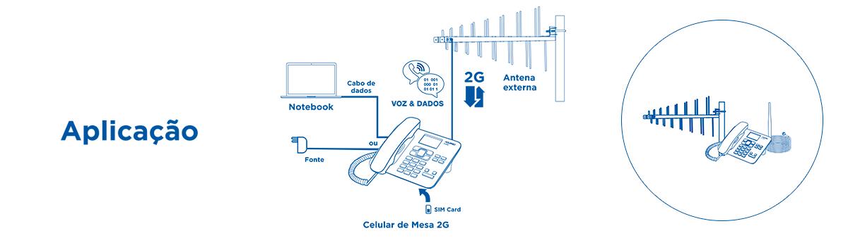 Aplicação Celular de Longo Alcance 2G CA-5000
